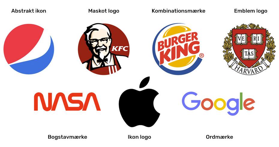 7 forskellige logotyper