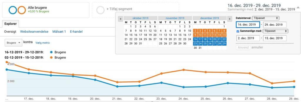 Google Analytics sammenlign perioder